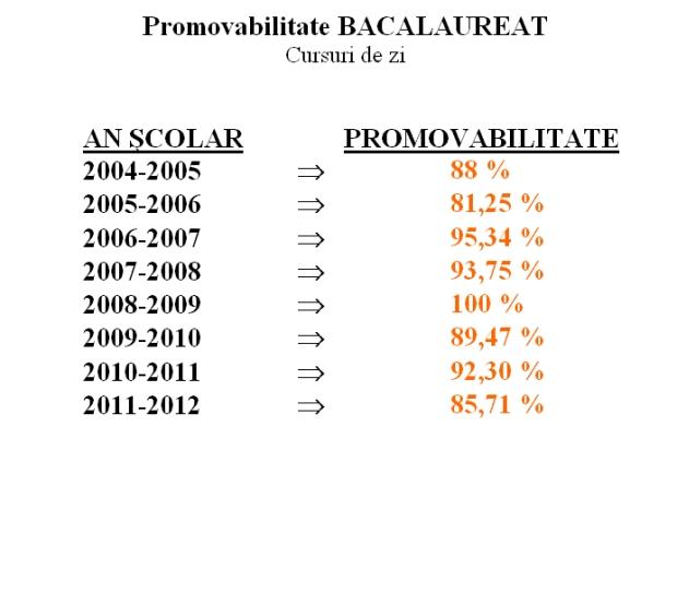 promo_bac
